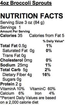 Broccoli Sprouts Nutrition Facts